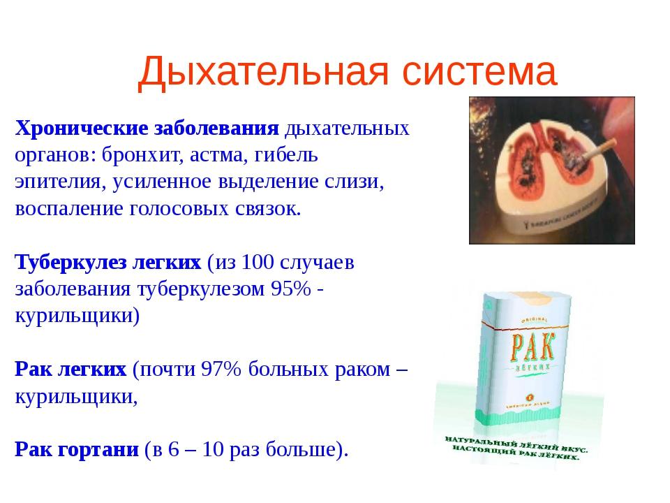 Хронические заболевания дыхательных органов: бронхит, астма, гибель эпителия,...