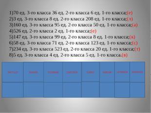 1)70 ед. 3-го класса 36 ед. 2-го класса 6 ед. 1-го класса;(е) 2)3 ед. 3-го кл