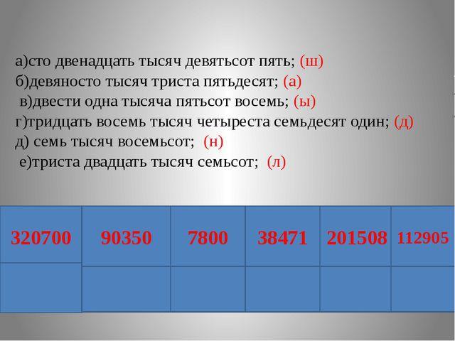 а)сто двенадцать тысяч девятьсот пять; (ш) б)девяносто тысяч триста пятьдеся...