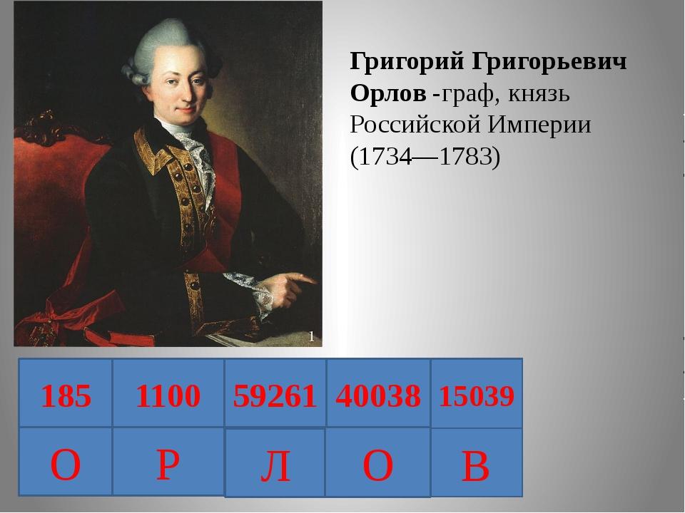 Григорий Григорьевич Орлов -граф, князь Российской Империи (1734—1783) 185 11...