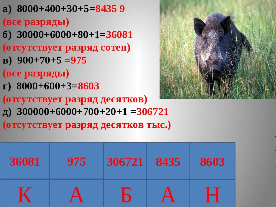 36081 975 306721 8435 8603 К А Б А Н а) 8000+400+30+5=8435 9 (все разряды) б)...