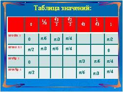 http://festival.1september.ru/articles/524932/img5.jpg