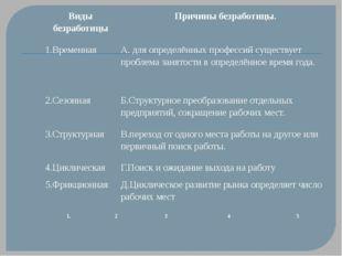 Виды безработицы Причины безработицы. 1.Временная А. для определённых професс