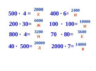 500 · 4 = 400 · 6= 200 · 30= 100 · 100= 800 · 4= 70 · 80= 40 · 500= 2000 · 7