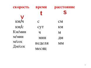 скорость V время t расстояние S км/ч км/с Км/мин м/мин м/сек Дм/сек с сут ч м