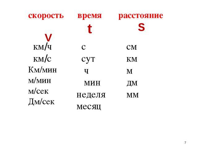 скорость V время t расстояние S км/ч км/с Км/мин м/мин м/сек Дм/сек с сут ч м...
