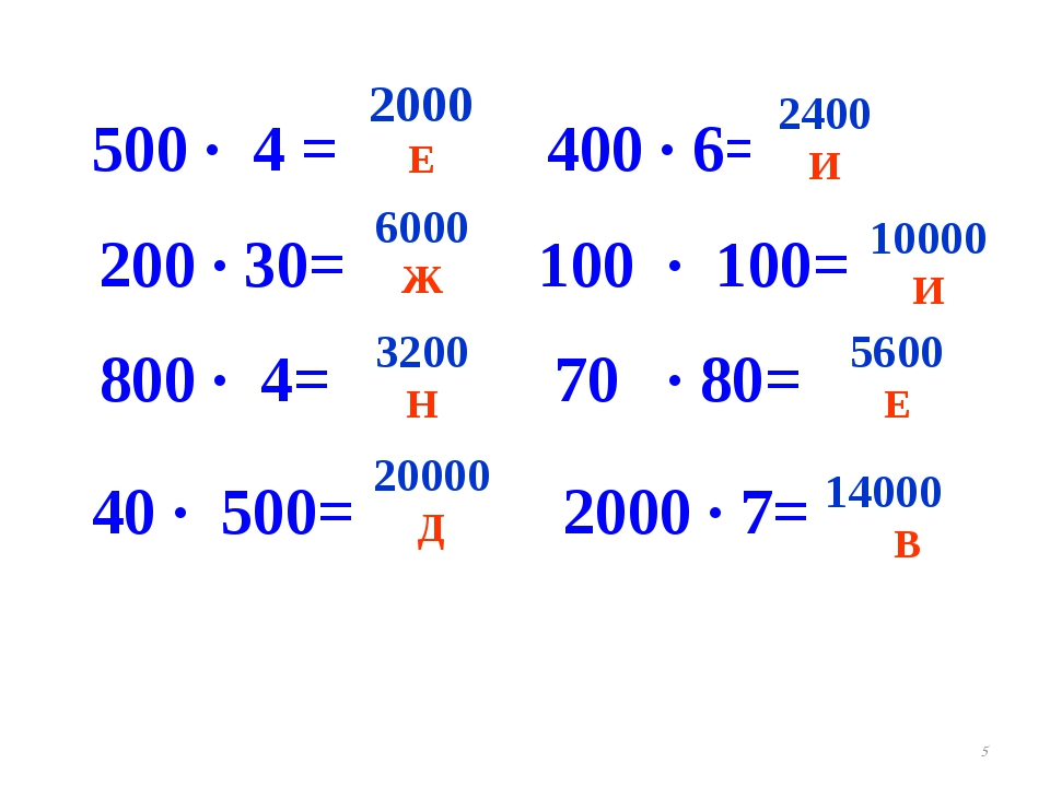 500 · 4 = 400 · 6= 200 · 30= 100 · 100= 800 · 4= 70 · 80= 40 · 500= 2000 · 7...