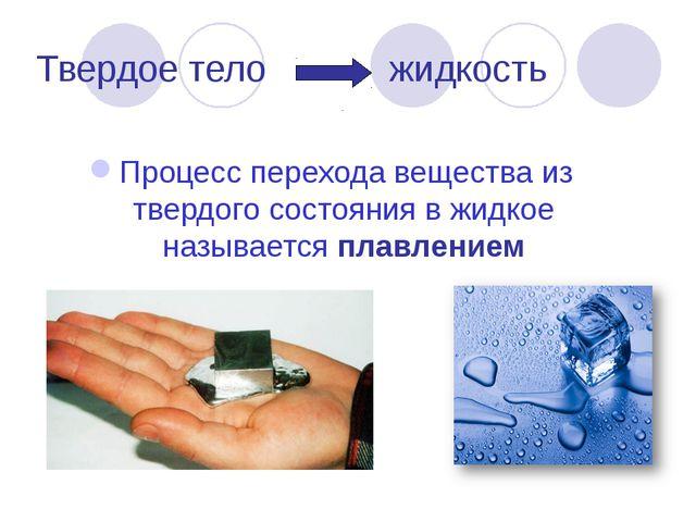 Твердое тело жидкость Процесс перехода вещества из твердого состояния в жидко...