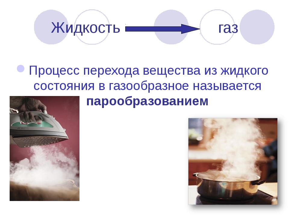 Жидкость газ Процесс перехода вещества из жидкого состояния в газообразное на...