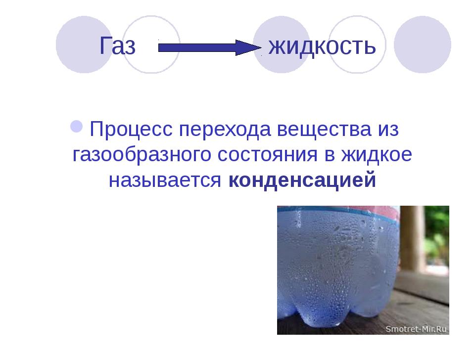 Газ жидкость Процесс перехода вещества из газообразного состояния в жидкое на...