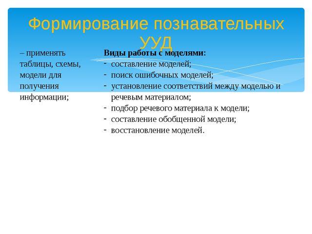 Формирование познавательных УУД сравнивать различные объекты: выделятьобъекты...