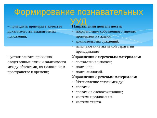 1. Инсценирование Какие предложения в тексте можно озвучить, не используя реч...