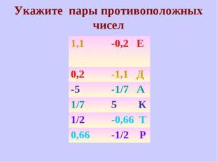Укажите пары противоположных чисел 1,1-0,2 Е 0,2-1,1 Д -5-1/7 А 1/75 К 1/