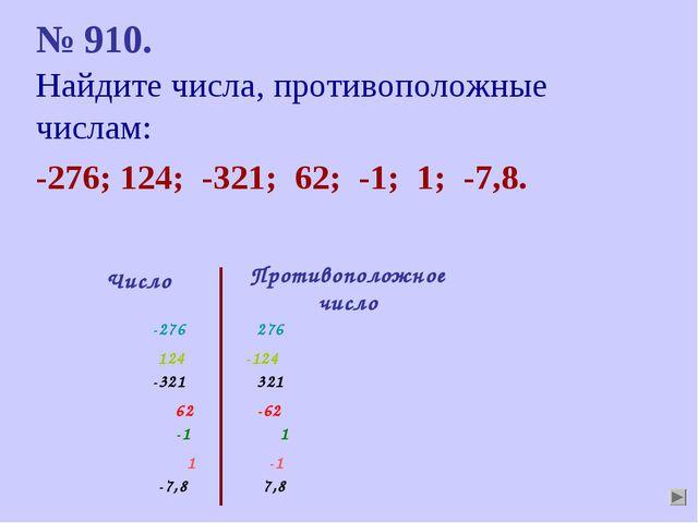 № 910. Найдите числа, противоположные числам: -276; 124; -321; 62; -1; 1; -7,...