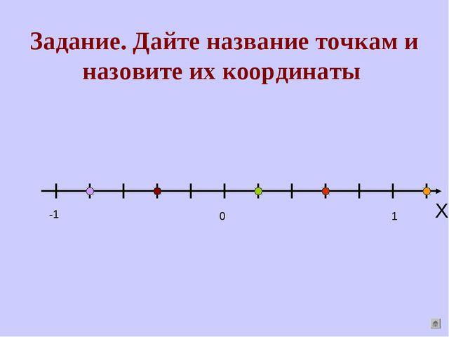 Задание. Дайте название точкам и назовите их координаты Х