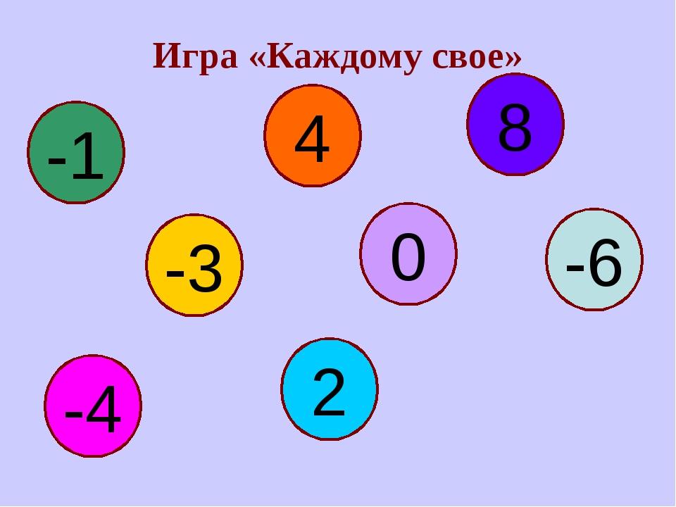 Игра «Каждому свое» -1 0 4 8 -4 -3 -6 2