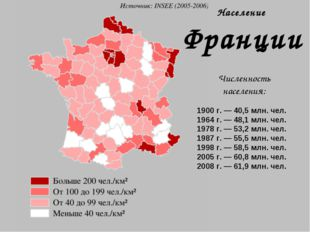 Население Франции Численность населения: 1900 г. — 40,5 млн. чел. 1964 г. — 4