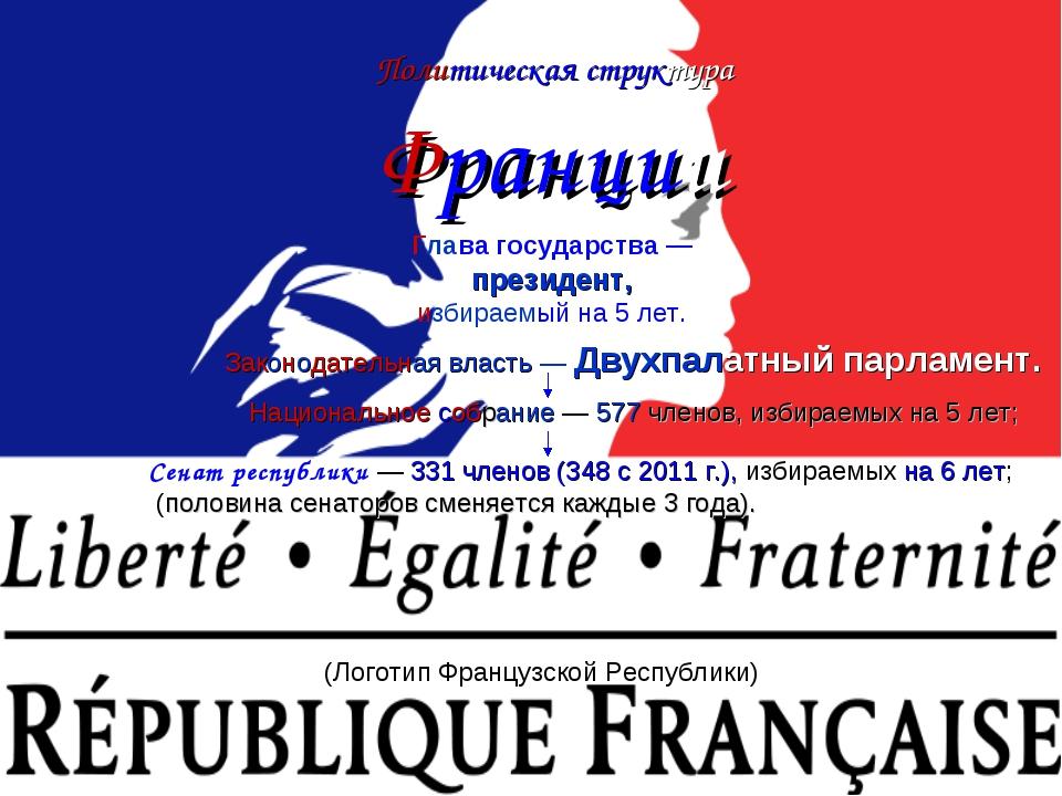 Политическая структура Франции (Логотип Французской Республики) Глава госуда...
