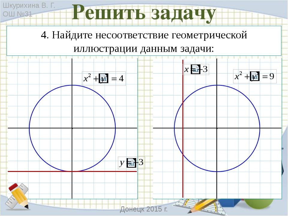 Дано: CDB; D=90º CA=AB DB=300; DC=400 C D B A Доказать: CA=AD=AB Y X 1. C(40...