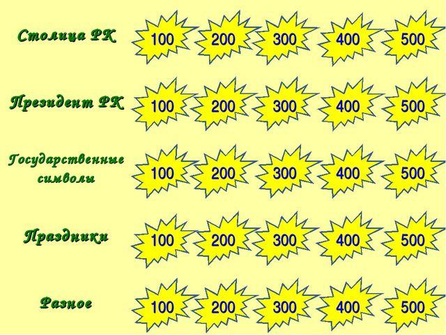 Столица РК 100 200 300 400 500 Президент РК 100 200 300 400 500 Гос...