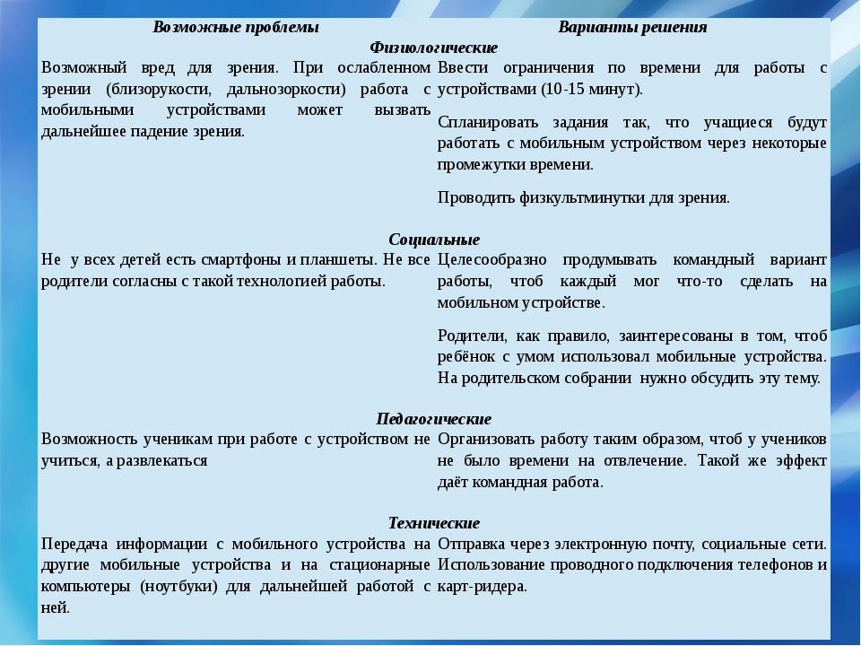 Возможные проблемы Варианты решения Физиологические Возможный вред для зрения...