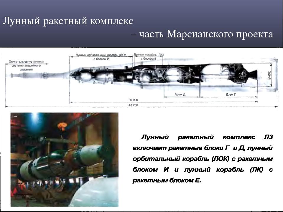 Лунный ракетный комплекс – часть Марсианского проекта