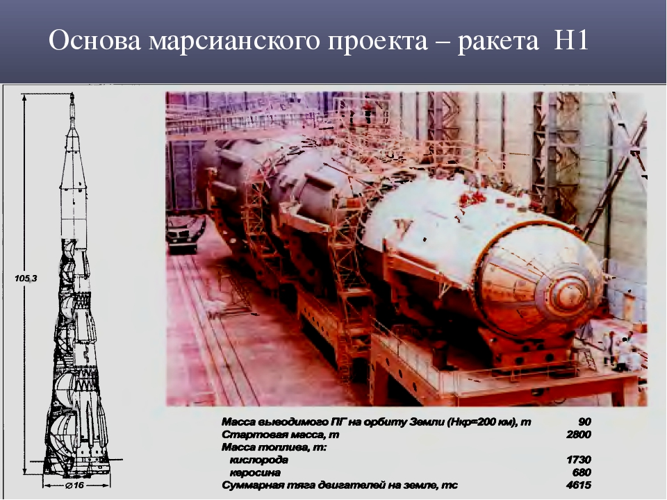 Основа марсианского проекта – ракета Н1