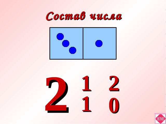 Состав числа 2 0 2 1 1 Состав числа 2 0 2 1 1