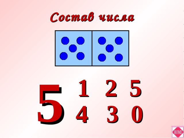 Состав числа 5 3 2 4 1 0 5