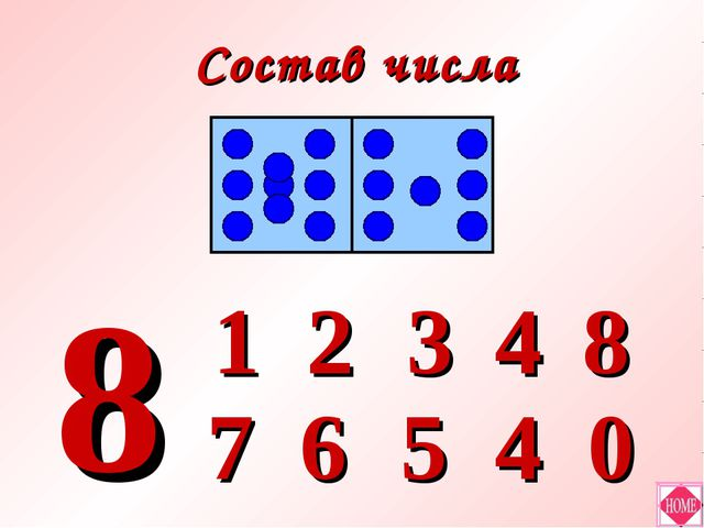 Состав числа 1 6 2 5 3 4 4 0 8 8 7