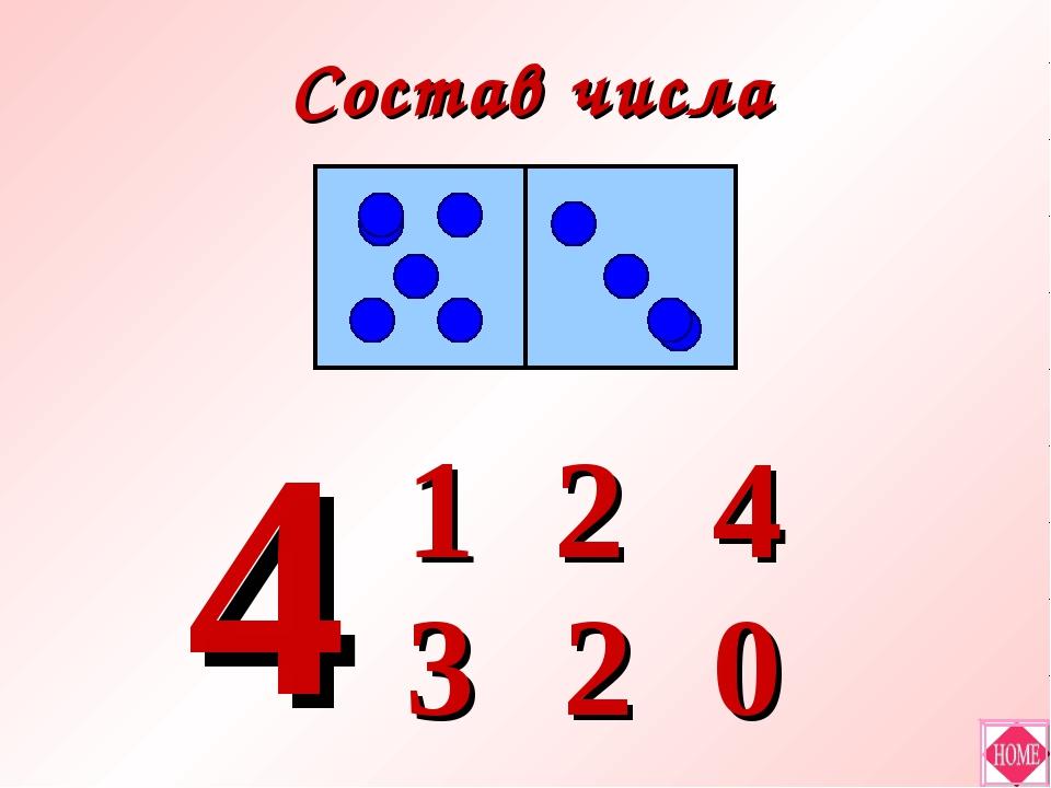 Состав числа 4 4 1 0 2 3 2