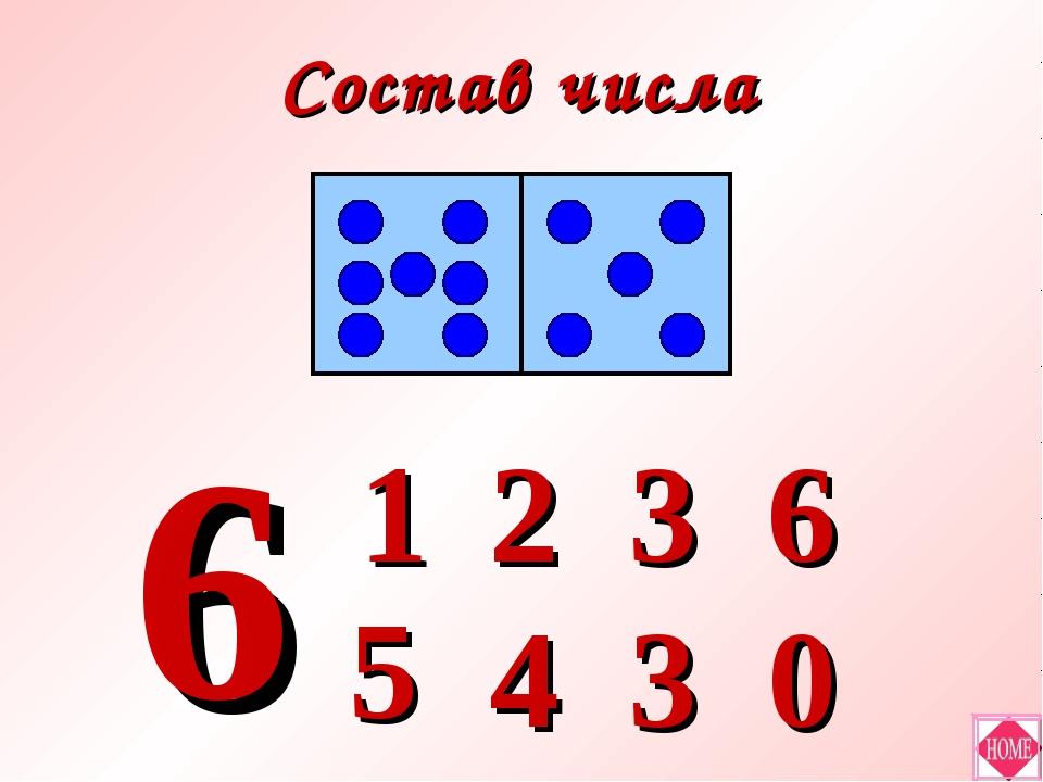 Состав числа 1 4 2 3 3 6 0 6 5
