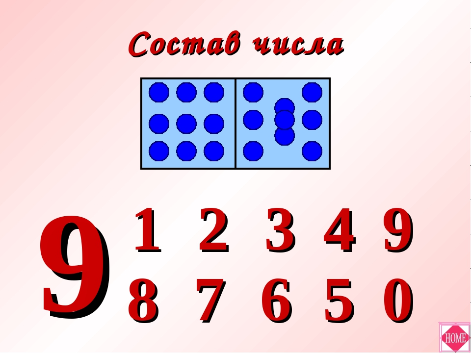 Состав числа 7 6 5 2 3 1 8 4 0 9 9