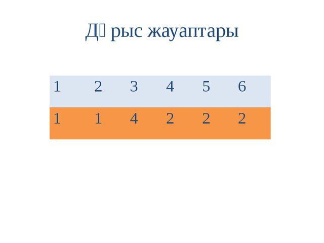 Дұрыс жауаптары 1 2 3 4 5 6 1 1 4 2 2 2