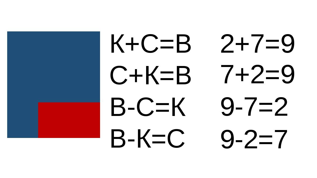2+7=9 К+С=В С+К=В В-С=К В-К=С 7+2=9 9-7=2 9-2=7