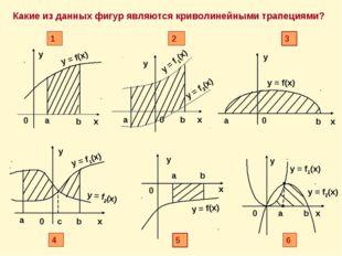 Какие из данных фигур являются криволинейными трапециями?