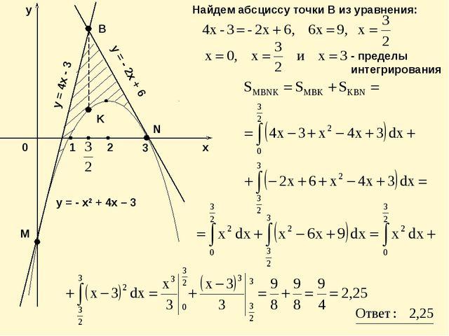 Найдем абсциссу точки В из уравнения: - пределы интегрирования K