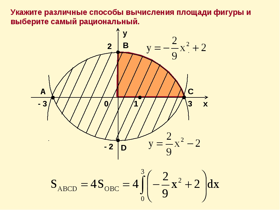 Укажите различные способы вычисления площади фигуры и выберите самый рационал...