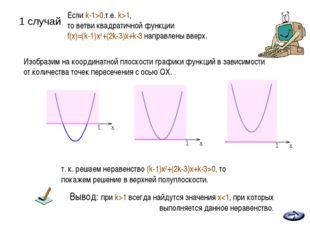 1 случай * Если k-1>0,т.е. k>1, то ветви квадратичной функции f(x)=(k-1)x2+(2