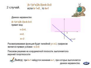 2 случай. * (k-1)x2+(2k-3)x+k-3>0 если k-1=0 , то k=1 Покажем решение на коор