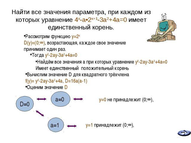 * Найти все значения параметра, при каждом из которых уравнение 4x-a•2x+1-3a2...