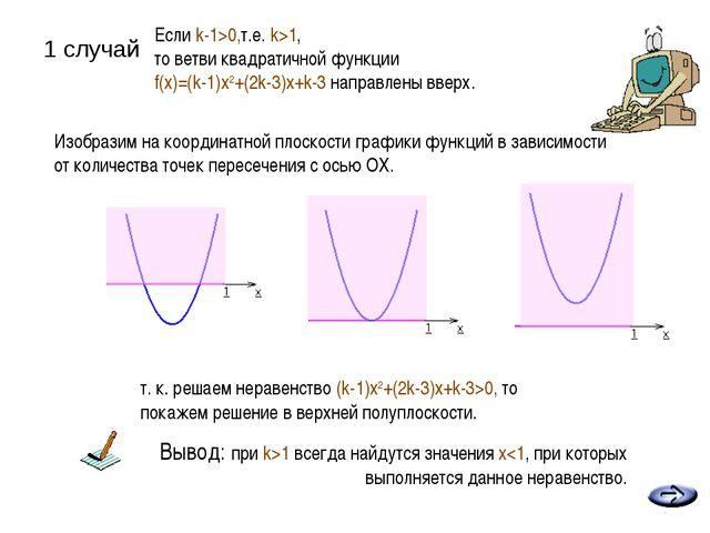 1 случай * Если k-1>0,т.е. k>1, то ветви квадратичной функции f(x)=(k-1)x2+(2...