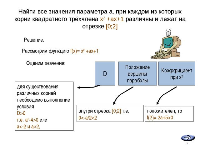 Найти все значения параметра а, при каждом из которых корни квадратного трёхч...