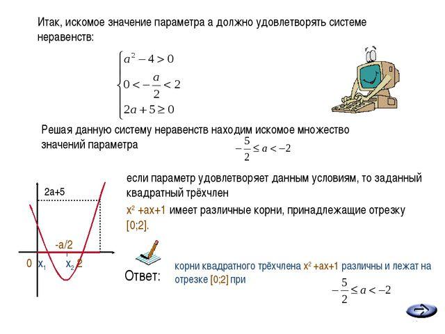 * Итак, искомое значение параметра а должно удовлетворять системе неравенств:...