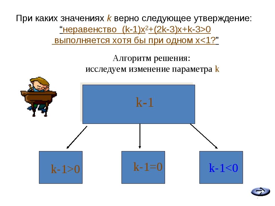 """При каких значениях k верно следующее утверждение: """"неравенство (k-1)x2+(2k-3..."""