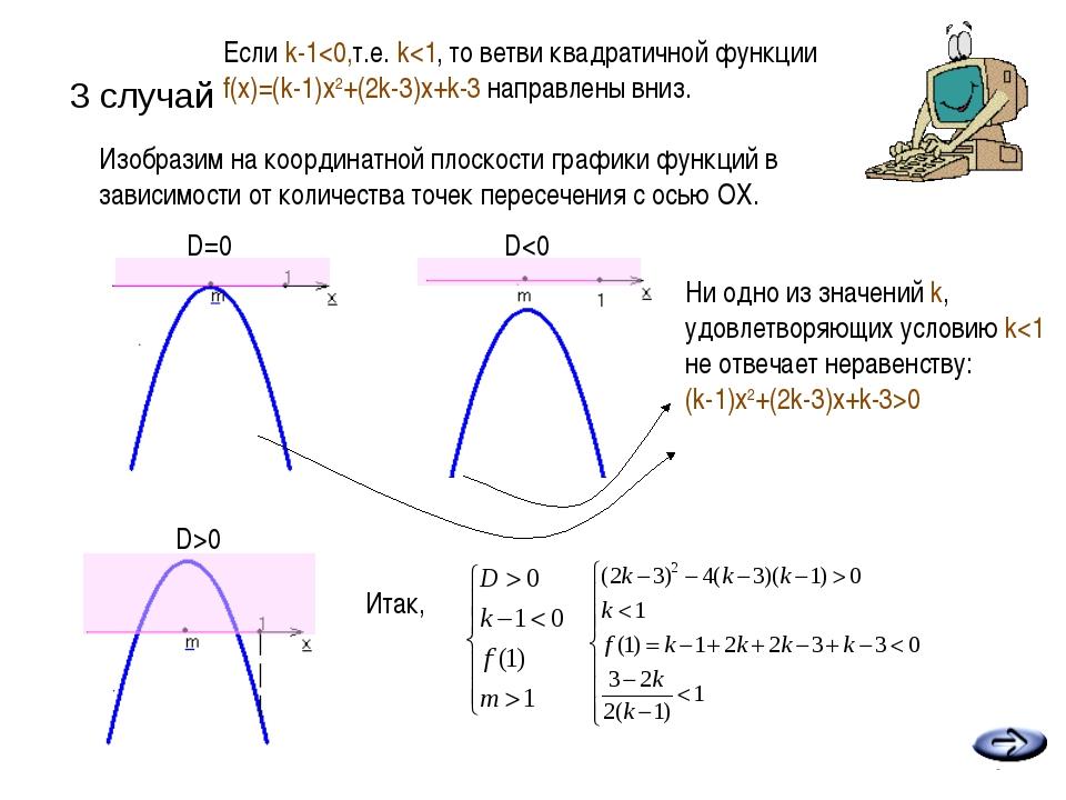 3 случай * Если k-1