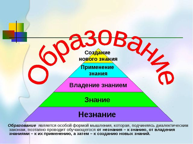 Образование является особой формой мышления, которая, подчиняясь диалектичес...