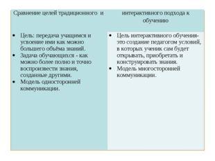 Сравнение целей традиционного и интерактивного подхода к обучению Цель: пере