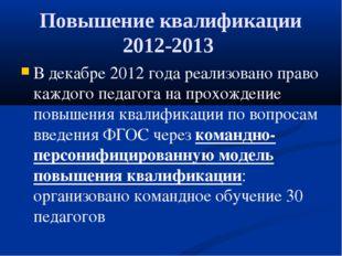 Повышение квалификации 2012-2013 В декабре 2012 года реализовано право каждог