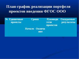 План-график реализации портфеля проектов введения ФГОС ООО №Единичные проект